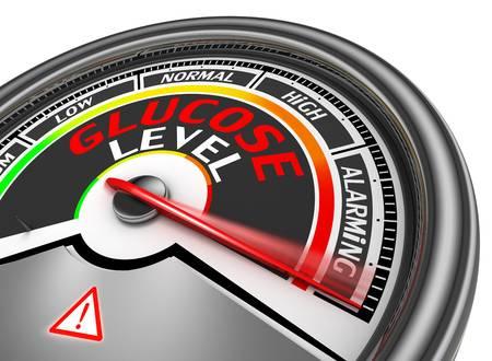 Hoge bloedsuikerspiegel